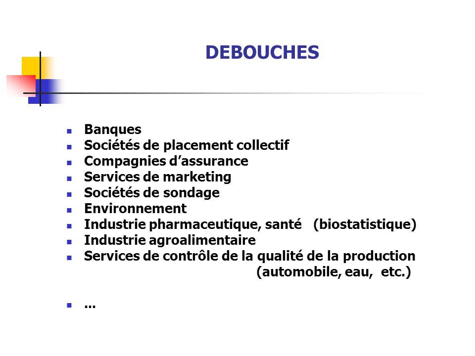 DEBOUCHES Banques Sociétés de placement collectif