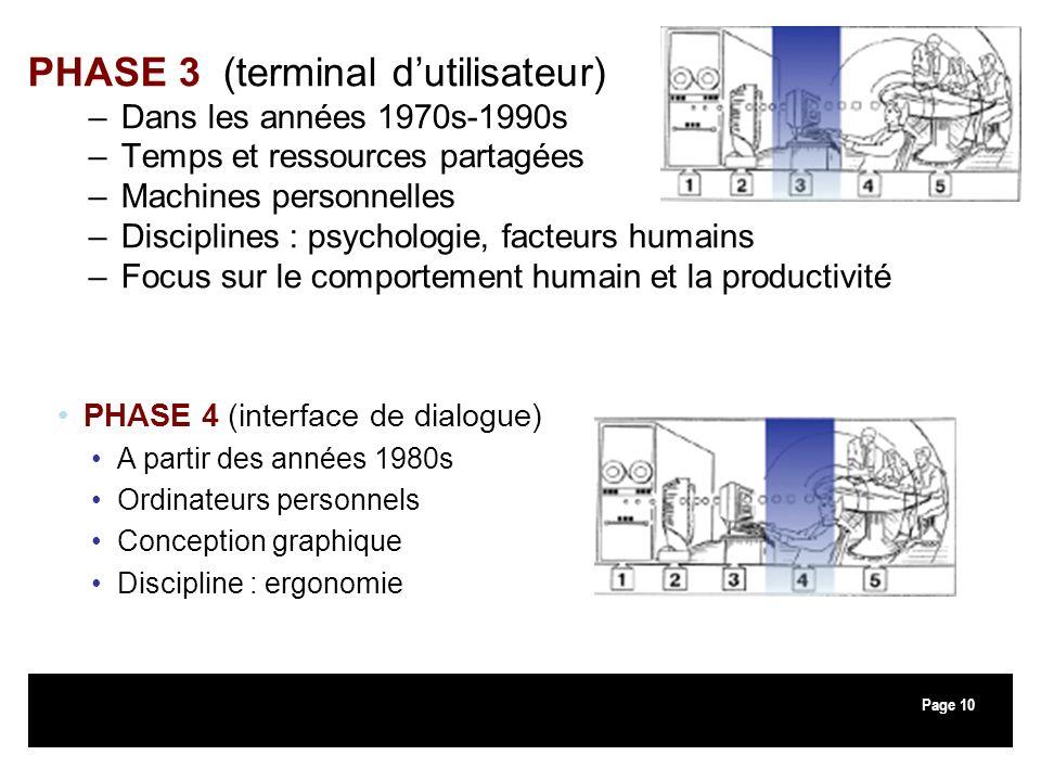 PHASE 3 (terminal d'utilisateur)