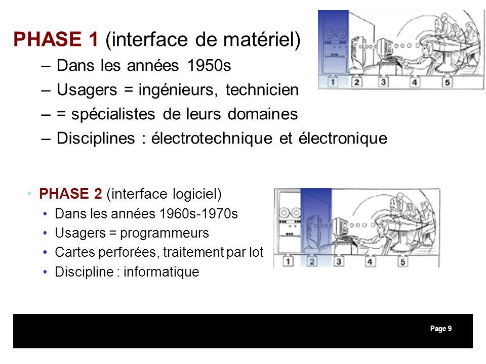 PHASE 1 (interface de matériel)