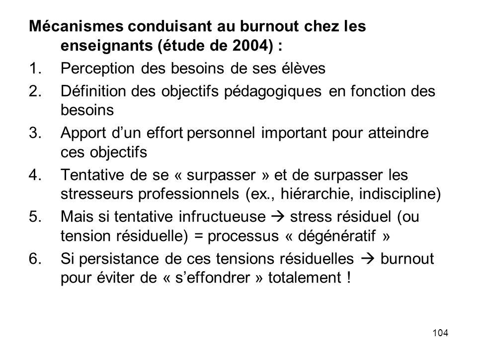 Mécanismes conduisant au burnout chez les enseignants (étude de 2004) :