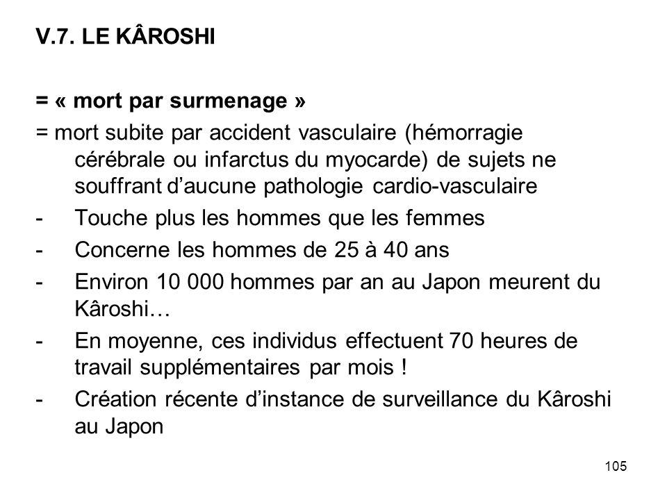 V.7. LE KÂROSHI = « mort par surmenage »