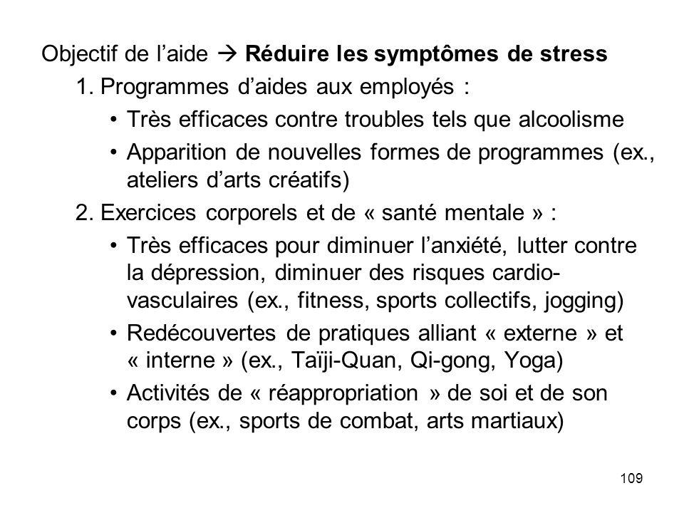 Objectif de l'aide  Réduire les symptômes de stress