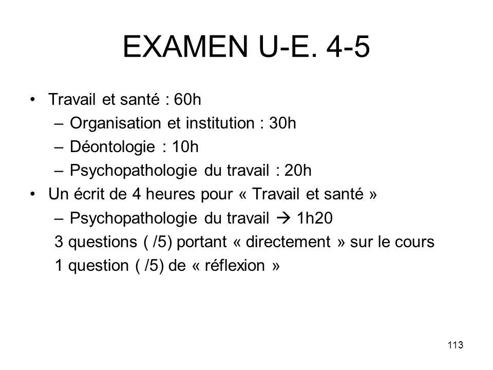 EXAMEN U-E. 4-5 Travail et santé : 60h