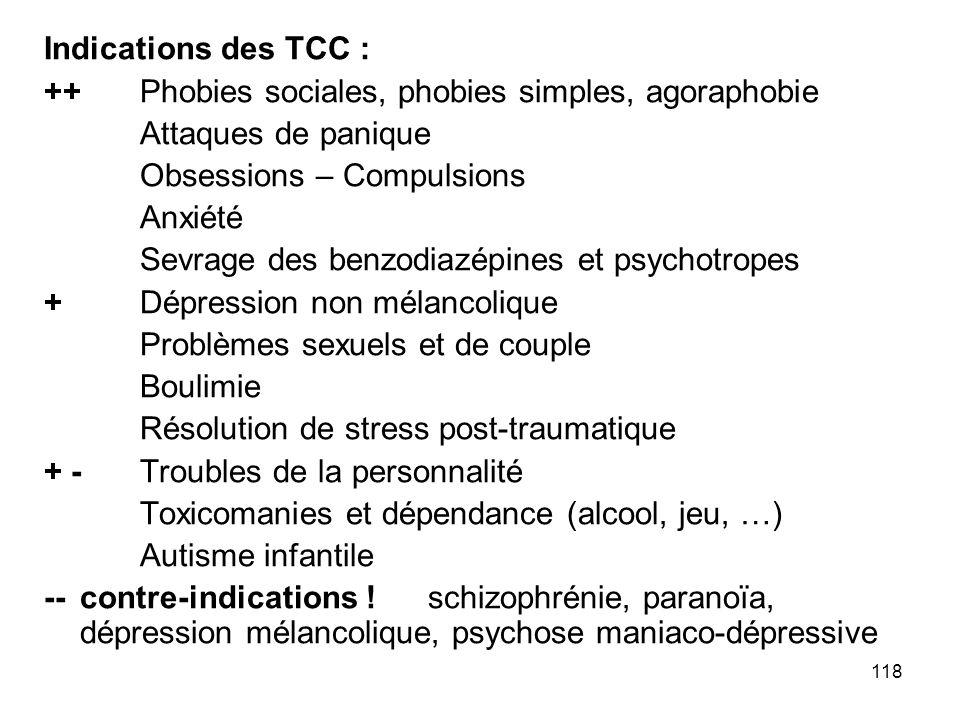 Indications des TCC : ++ Phobies sociales, phobies simples, agoraphobie. Attaques de panique. Obsessions – Compulsions.