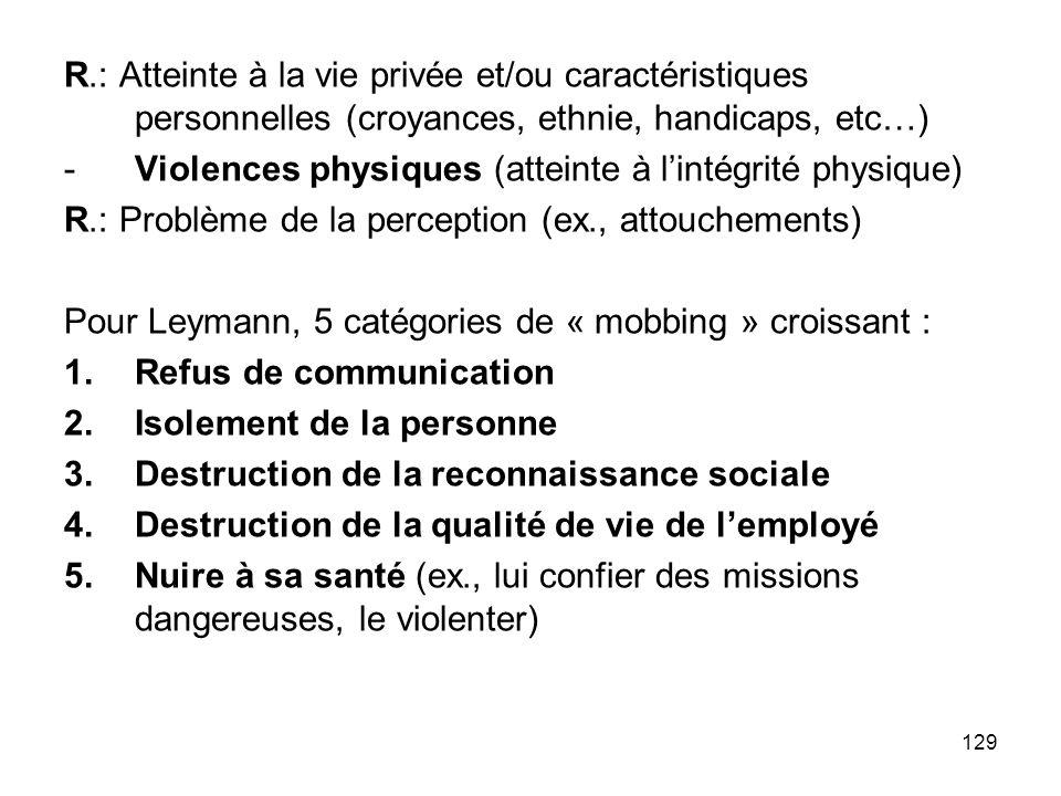 R.: Atteinte à la vie privée et/ou caractéristiques personnelles (croyances, ethnie, handicaps, etc…)