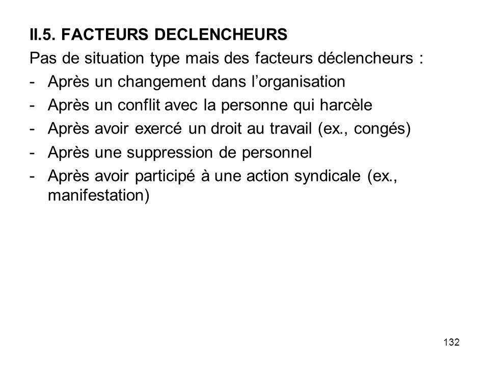II.5. FACTEURS DECLENCHEURS