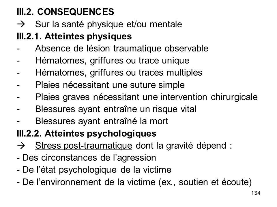 III.2. CONSEQUENCES Sur la santé physique et/ou mentale. III.2.1. Atteintes physiques. Absence de lésion traumatique observable.