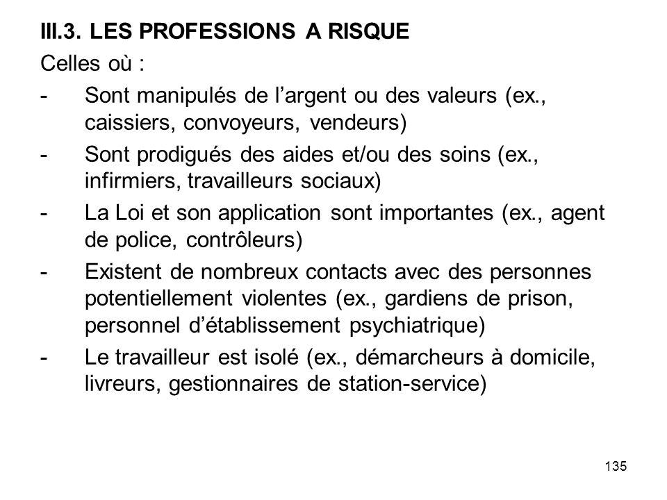III.3. LES PROFESSIONS A RISQUE