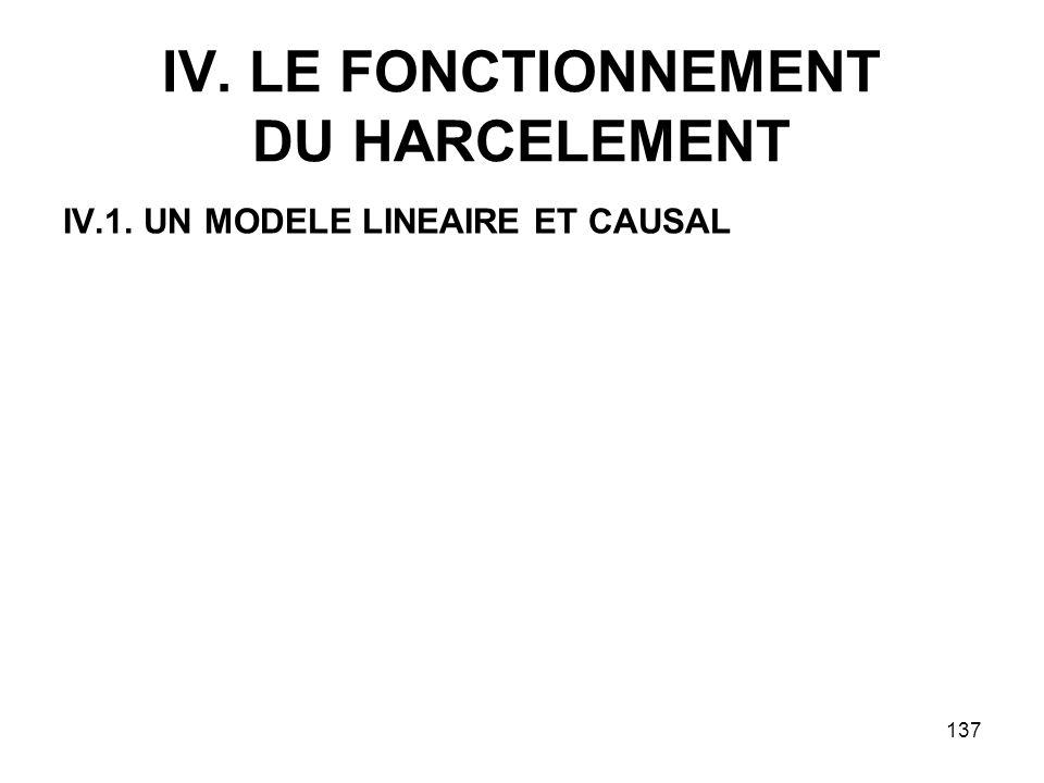 IV. LE FONCTIONNEMENT DU HARCELEMENT