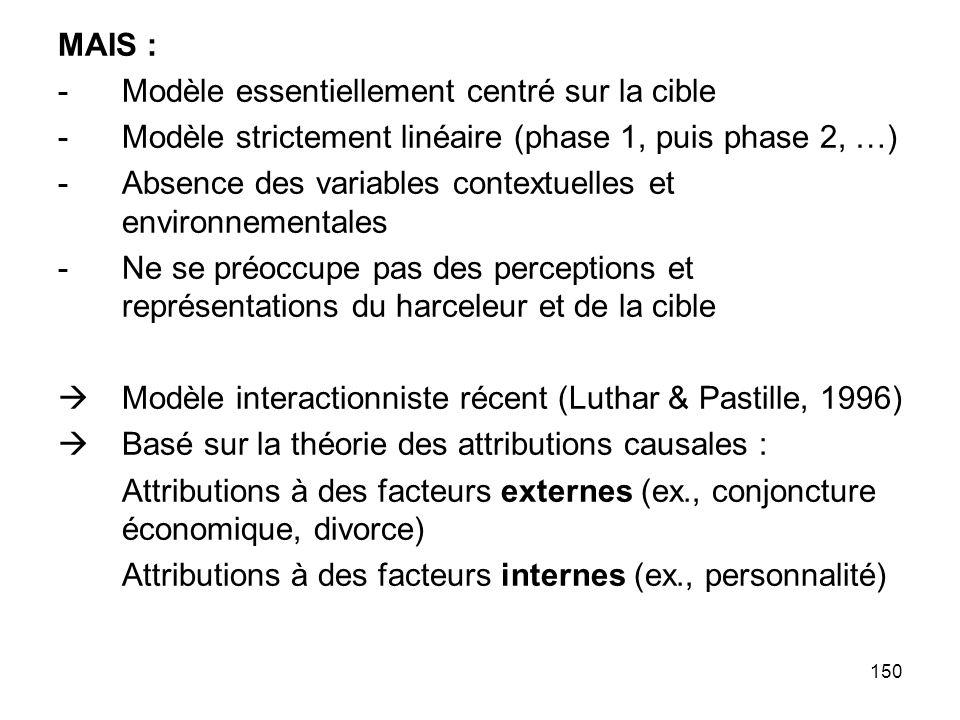 MAIS : Modèle essentiellement centré sur la cible. Modèle strictement linéaire (phase 1, puis phase 2, …)