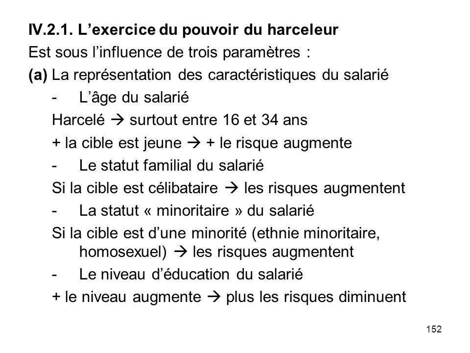 IV.2.1. L'exercice du pouvoir du harceleur