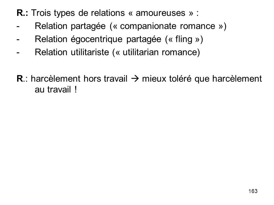 R.: Trois types de relations « amoureuses » :