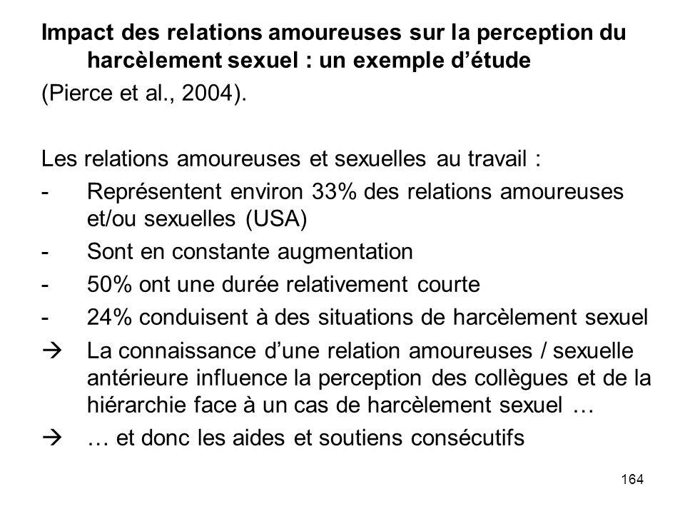 Impact des relations amoureuses sur la perception du harcèlement sexuel : un exemple d'étude