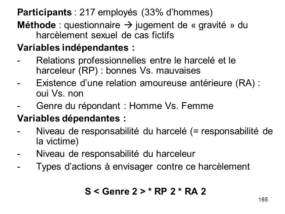 S < Genre 2 > * RP 2 * RA 2