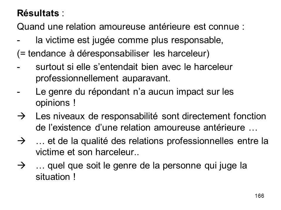 Résultats : Quand une relation amoureuse antérieure est connue : la victime est jugée comme plus responsable,