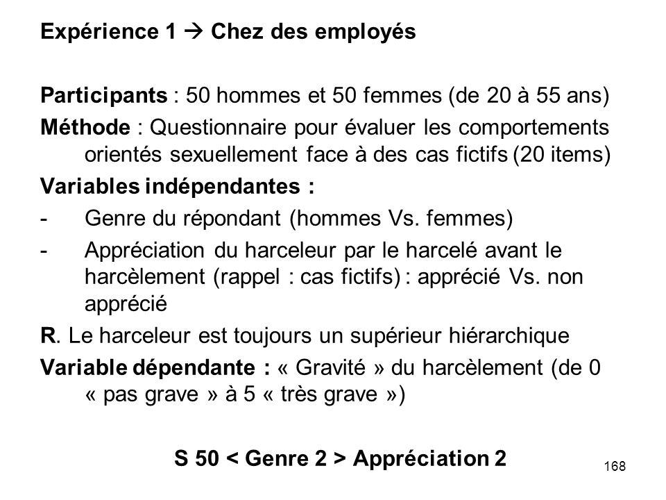 S 50 < Genre 2 > Appréciation 2