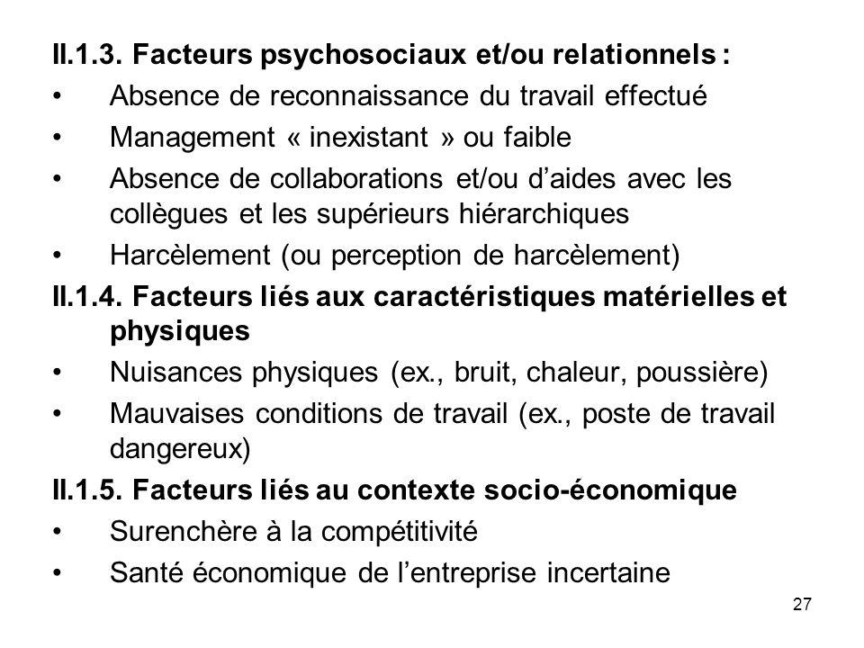 II.1.3. Facteurs psychosociaux et/ou relationnels :