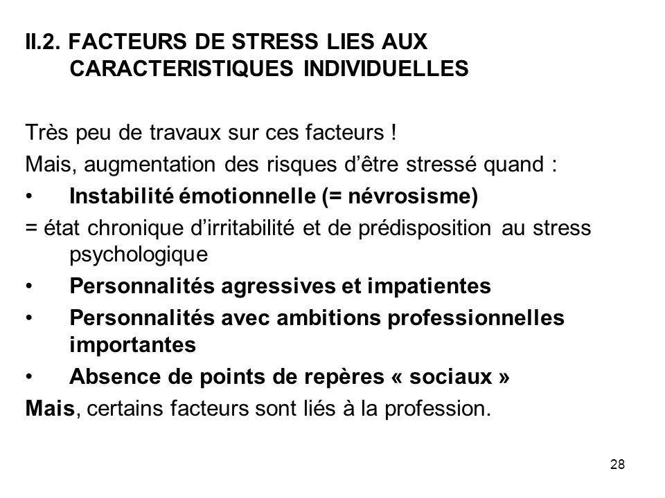 II.2. FACTEURS DE STRESS LIES AUX CARACTERISTIQUES INDIVIDUELLES