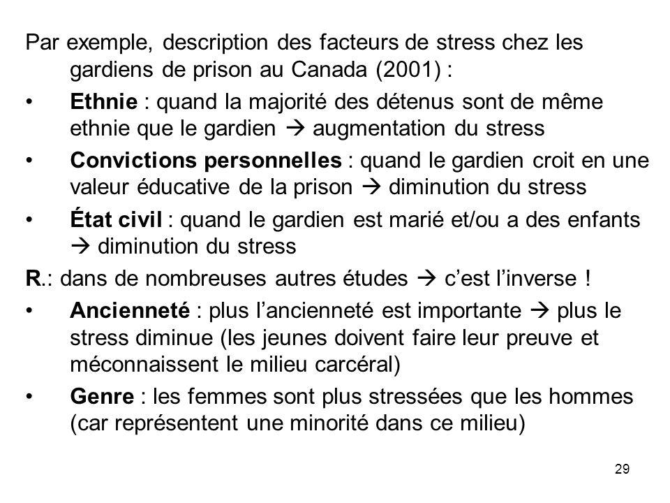 Par exemple, description des facteurs de stress chez les gardiens de prison au Canada (2001) :
