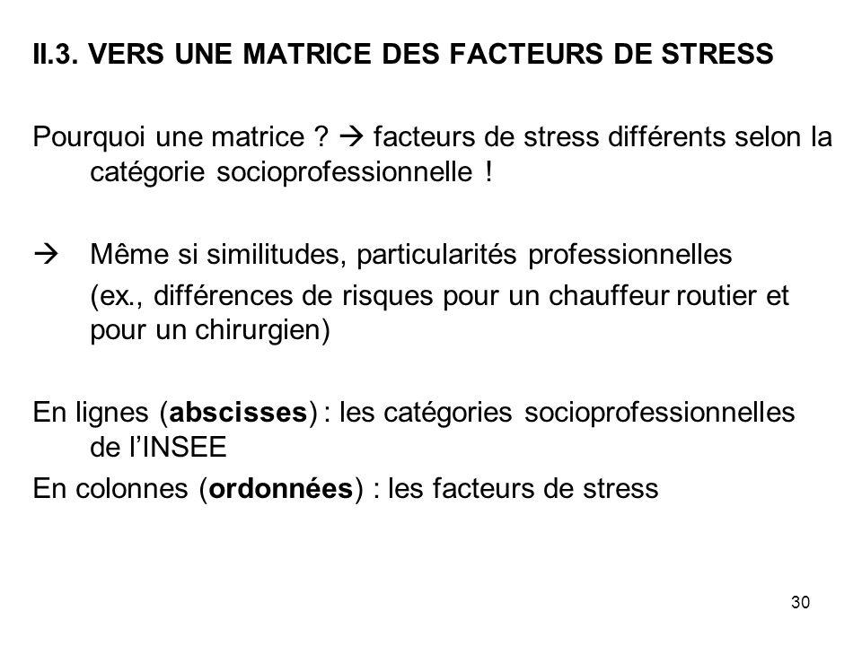II.3. VERS UNE MATRICE DES FACTEURS DE STRESS