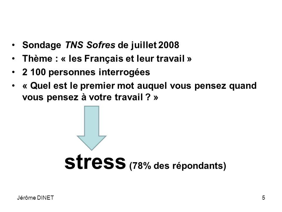 stress (78% des répondants)