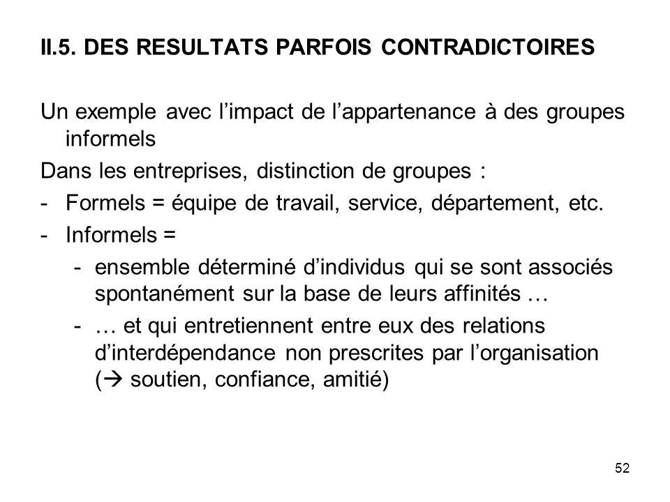 II.5. DES RESULTATS PARFOIS CONTRADICTOIRES