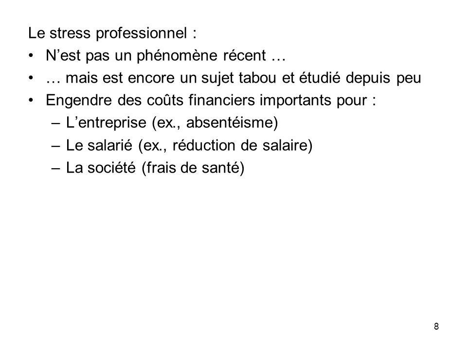 Le stress professionnel :