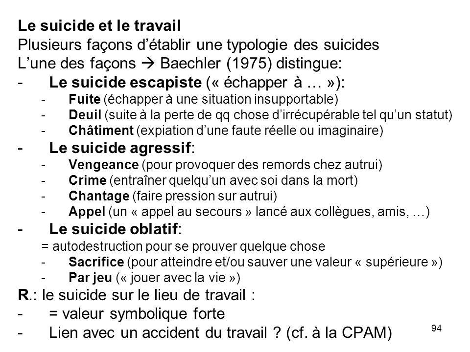 Le suicide et le travail