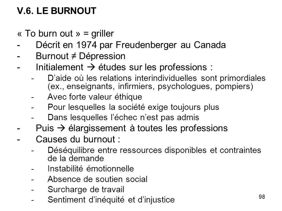 Décrit en 1974 par Freudenberger au Canada Burnout ≠ Dépression