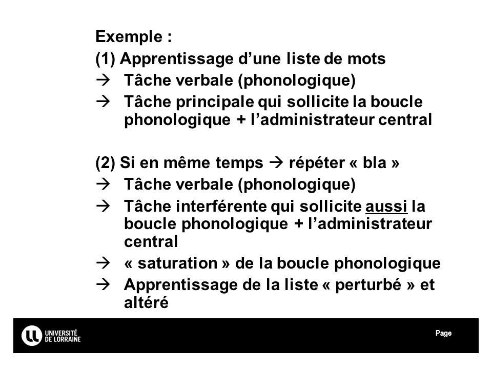 (1) Apprentissage d'une liste de mots Tâche verbale (phonologique)