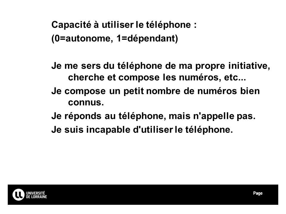 Capacité à utiliser le téléphone : (0=autonome, 1=dépendant)