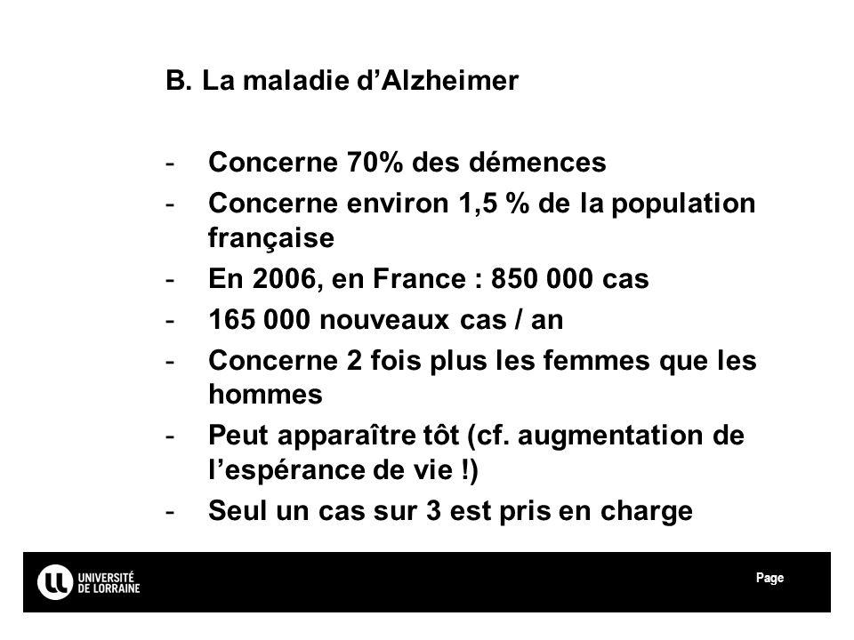 B. La maladie d'Alzheimer Concerne 70% des démences