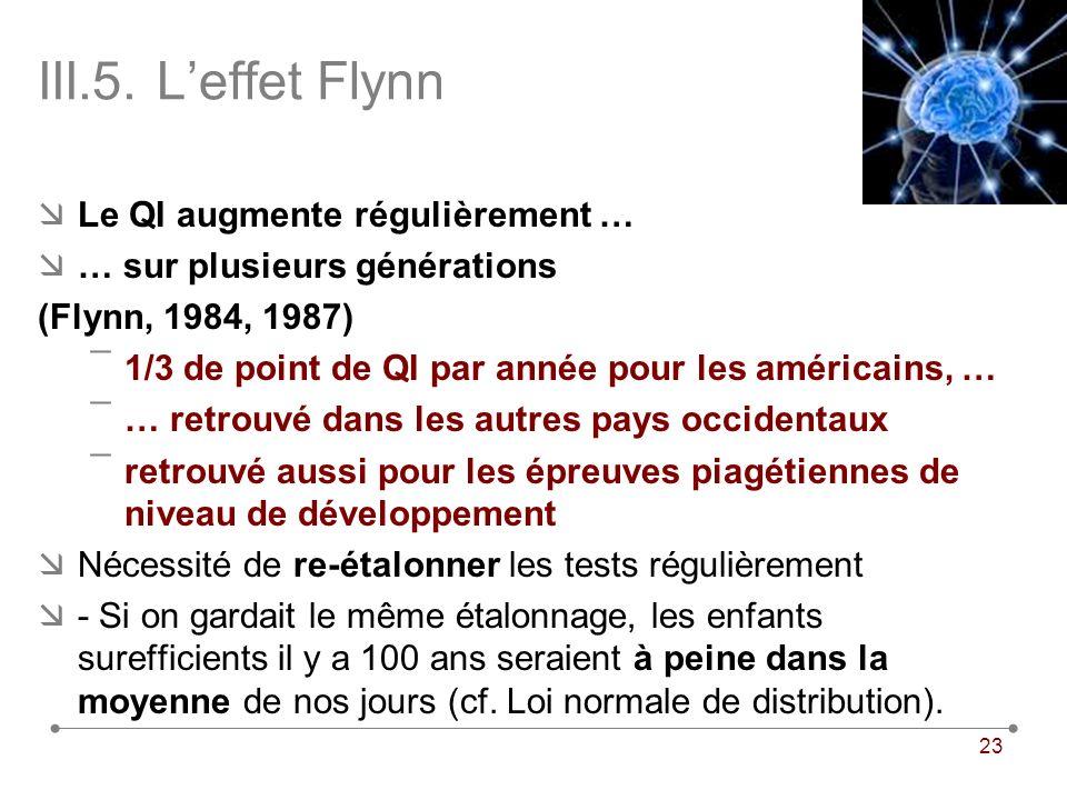 III.5. L'effet Flynn Le QI augmente régulièrement …