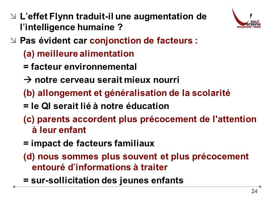 L'effet Flynn traduit-il une augmentation de l'intelligence humaine