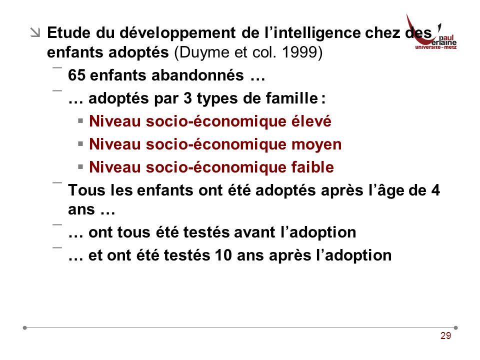Etude du développement de l'intelligence chez des enfants adoptés (Duyme et col. 1999)