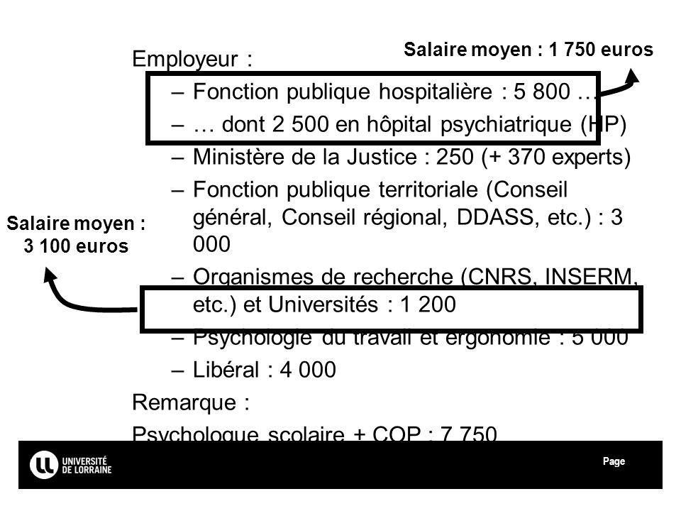 Fonction publique hospitalière : 5 800 …