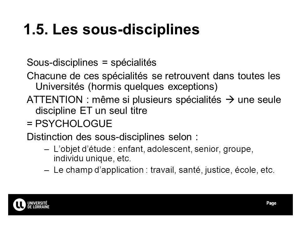 1.5. Les sous-disciplines Sous-disciplines = spécialités