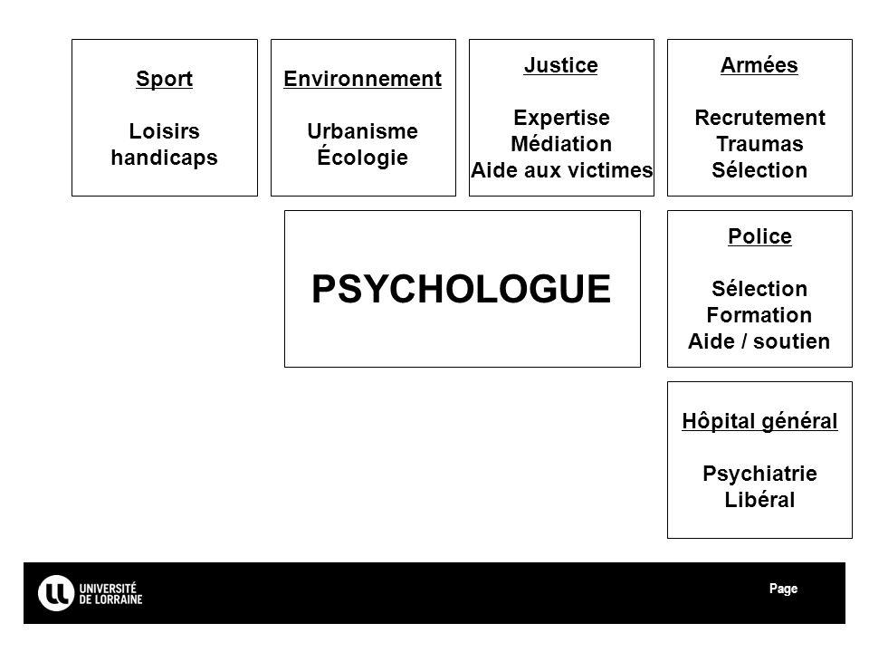 PSYCHOLOGUE Sport Loisirs handicaps Environnement Urbanisme Écologie