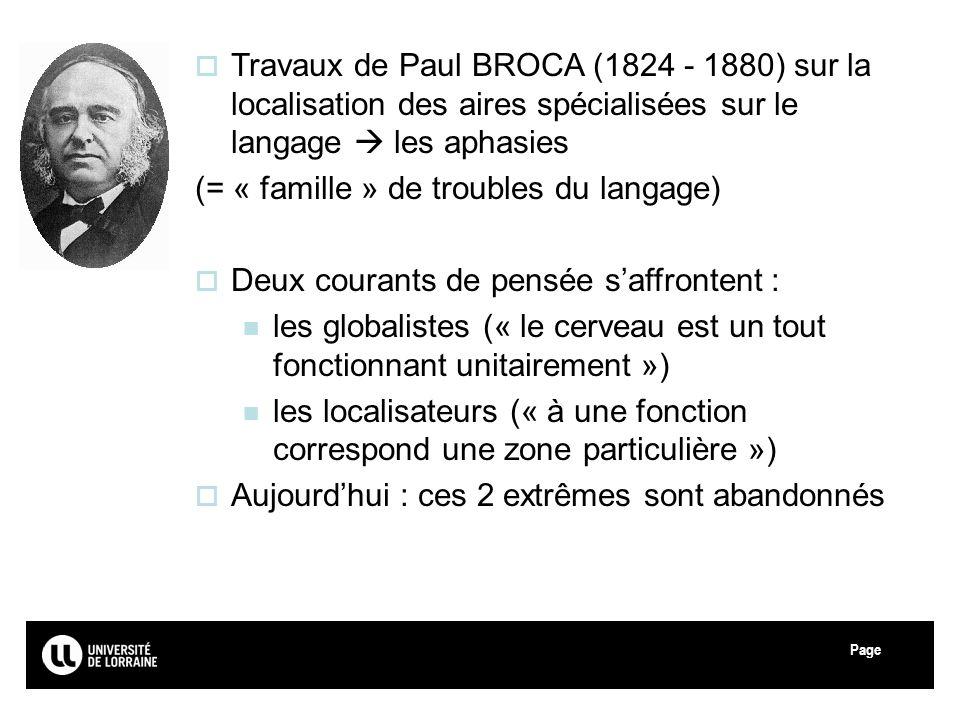 Travaux de Paul BROCA (1824 - 1880) sur la localisation des aires spécialisées sur le langage  les aphasies