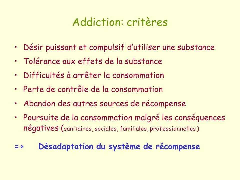Addiction: critères Désir puissant et compulsif d'utiliser une substance. Tolérance aux effets de la substance.