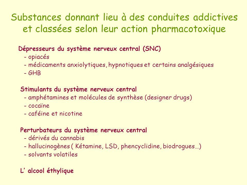 Substances donnant lieu à des conduites addictives et classées selon leur action pharmacotoxique