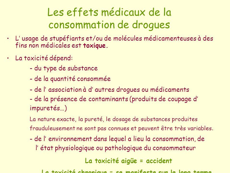 Les effets médicaux de la consommation de drogues