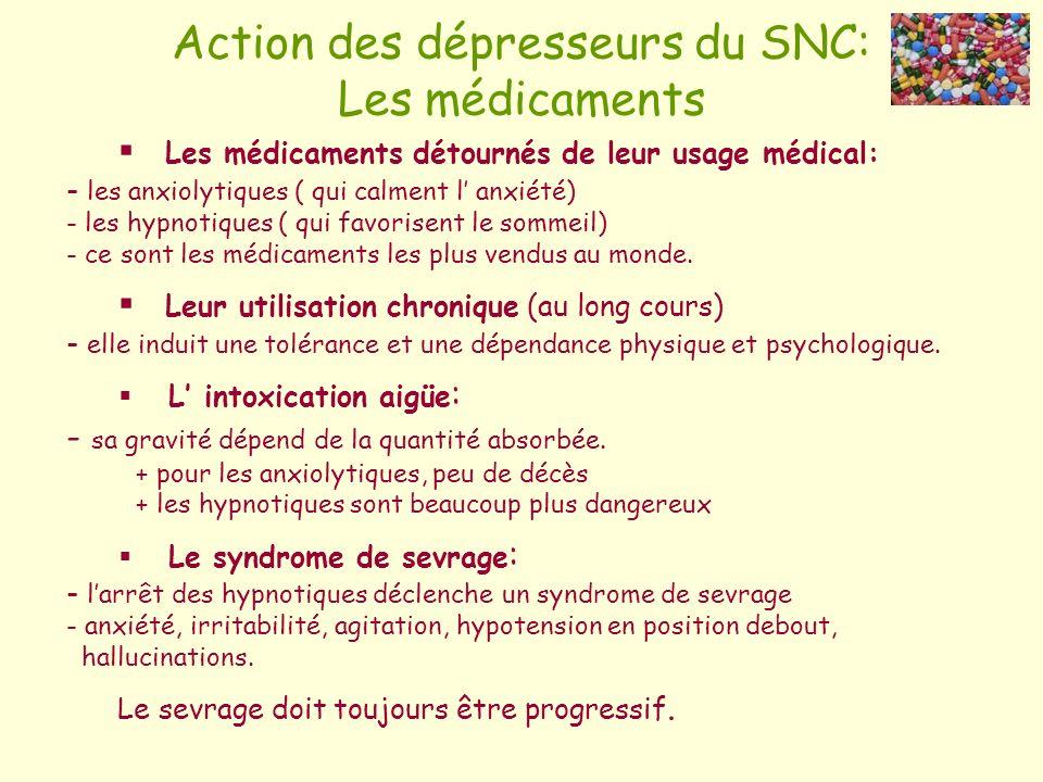 Action des dépresseurs du SNC: Les médicaments