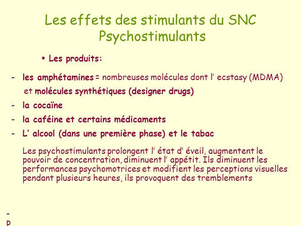 Les effets des stimulants du SNC Psychostimulants