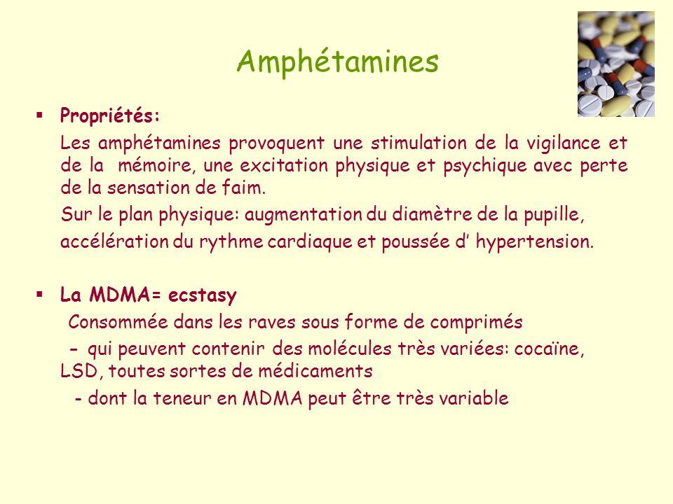 Amphétamines Propriétés: