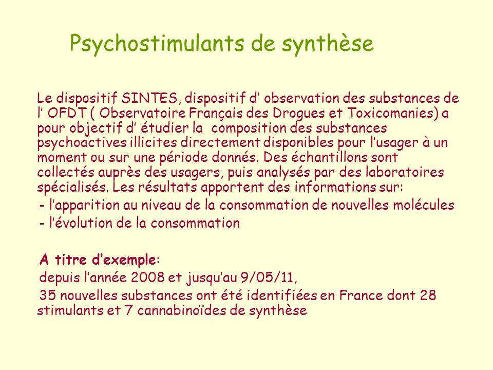 Psychostimulants de synthèse