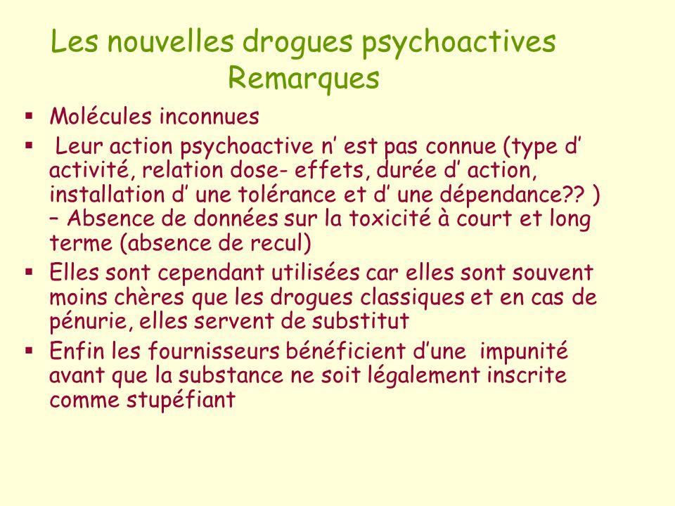 Les nouvelles drogues psychoactives Remarques