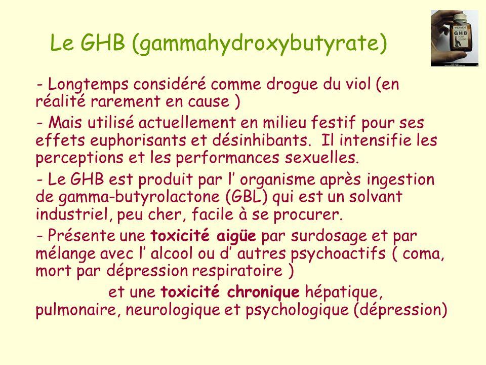 Le GHB (gammahydroxybutyrate)
