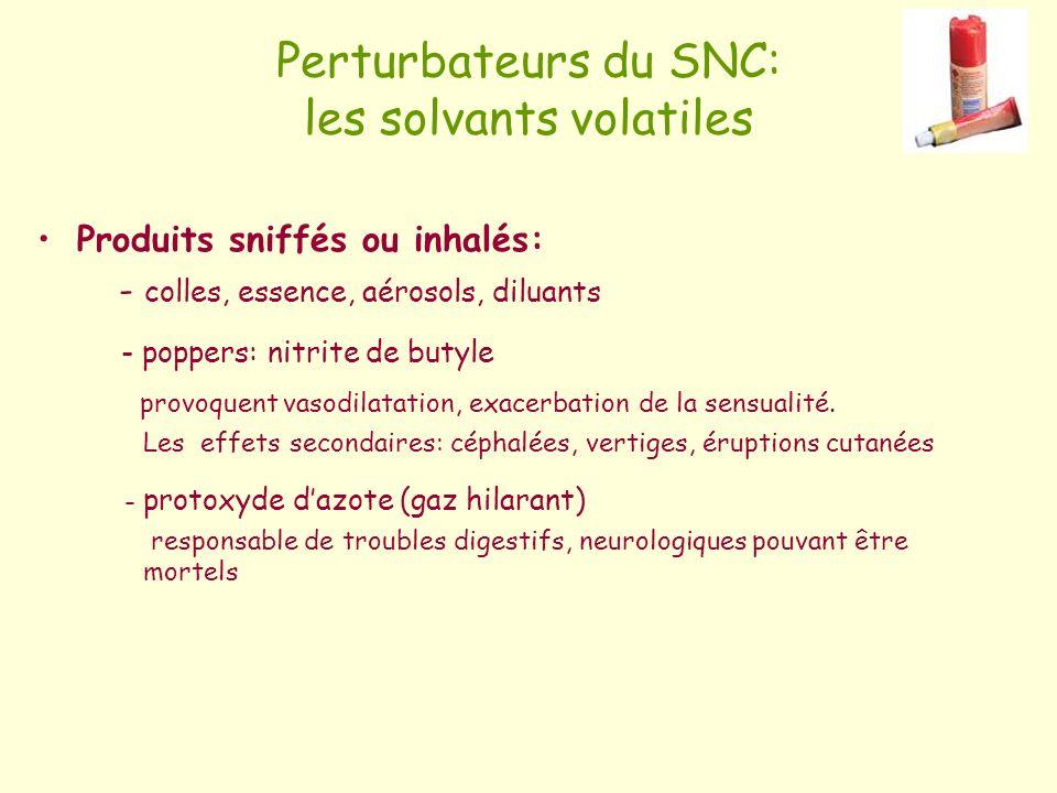 Perturbateurs du SNC: les solvants volatiles