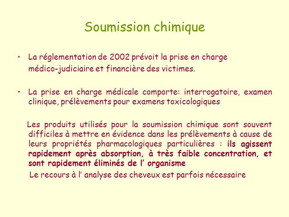 Soumission chimique La réglementation de 2002 prévoit la prise en charge. médico-judiciaire et financière des victimes.